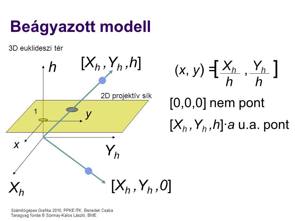 [ , ] Beágyazott modell [Xh ,Yh ,h] h Yh [Xh ,Yh ,0] Xh Xh h Yh h